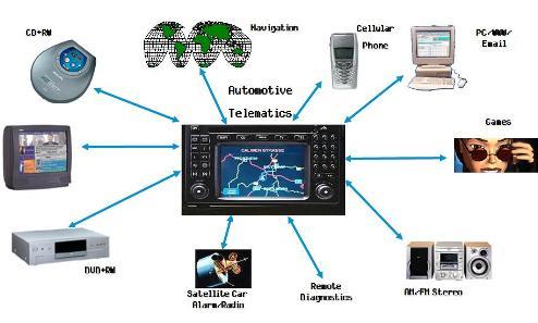 Pemanfaatan Teknologi Digital Untuk Indonesia | Teknologi Digital